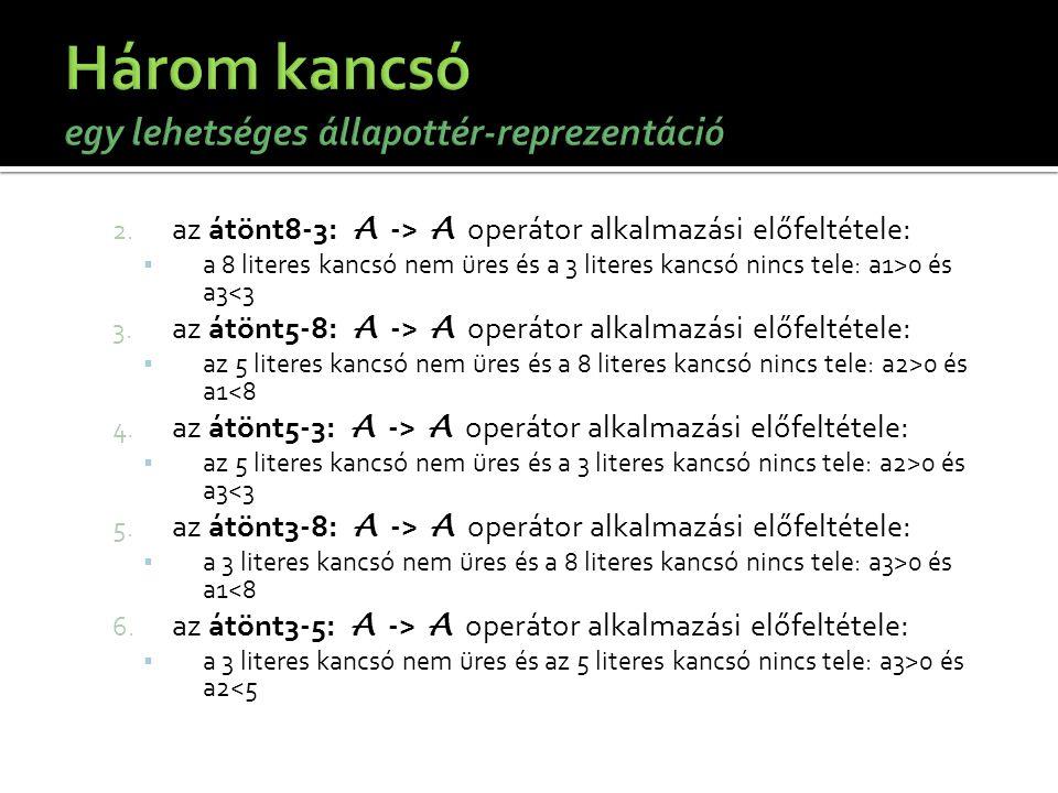 2. az átönt8-3: A -> A operátor alkalmazási előfeltétele: ▪ a 8 literes kancsó nem üres és a 3 literes kancsó nincs tele: a1>0 és a3<3 3. az átönt5-8:
