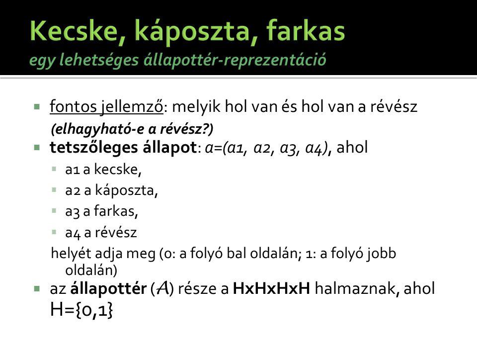  fontos jellemző: melyik hol van és hol van a révész (elhagyható-e a révész?)  tetszőleges állapot: a=(a1, a2, a3, a4), ahol  a1 a kecske,  a2 a k