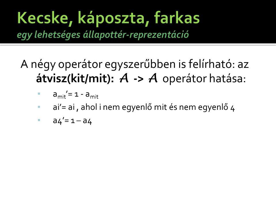 A négy operátor egyszerűbben is felírható: az átvisz(kit/mit): A -> A operátor hatása: ▪ a mit '= 1 - a mit ▪ ai'= ai, ahol i nem egyenlő mit és nem e