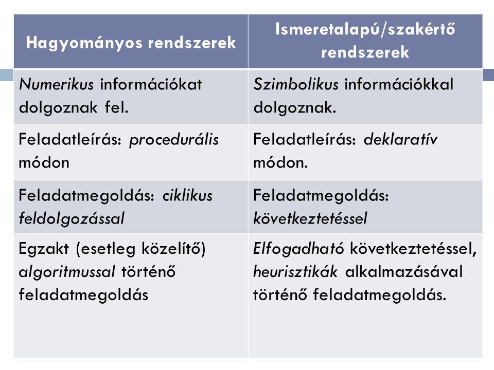 Hagyományos rendszerek Ismeretalapú/szakértő rendszerek Numerikus információkat dolgoznak fel.