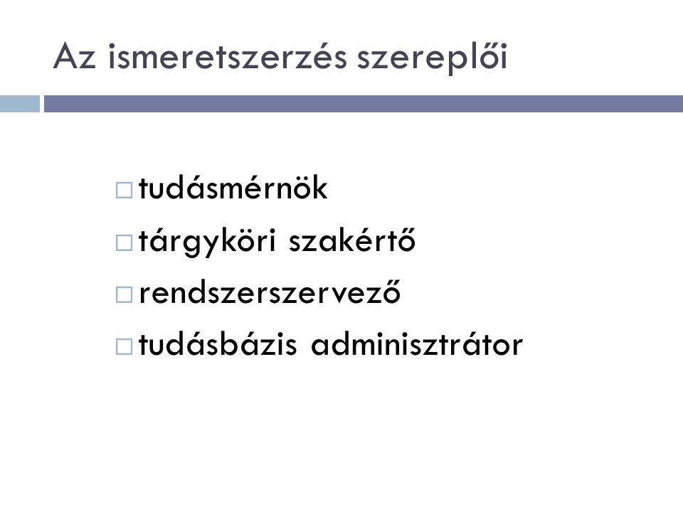 Az ismeretszerzés szereplői  tudásmérnök  tárgyköri szakértő  rendszerszervező  tudásbázis adminisztrátor