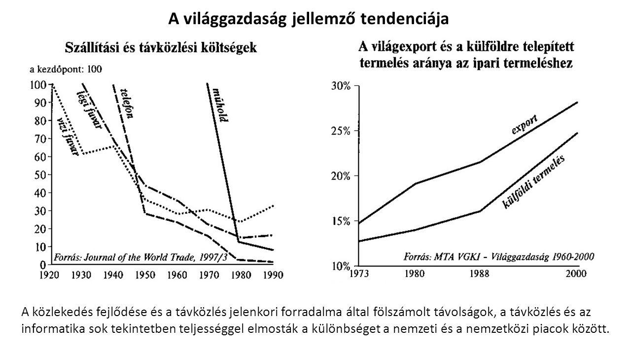 A világgazdaság jellemző tendenciája A közlekedés fejlődése és a távközlés jelenkori forradalma által fölszámolt távolságok, a távközlés és az informa