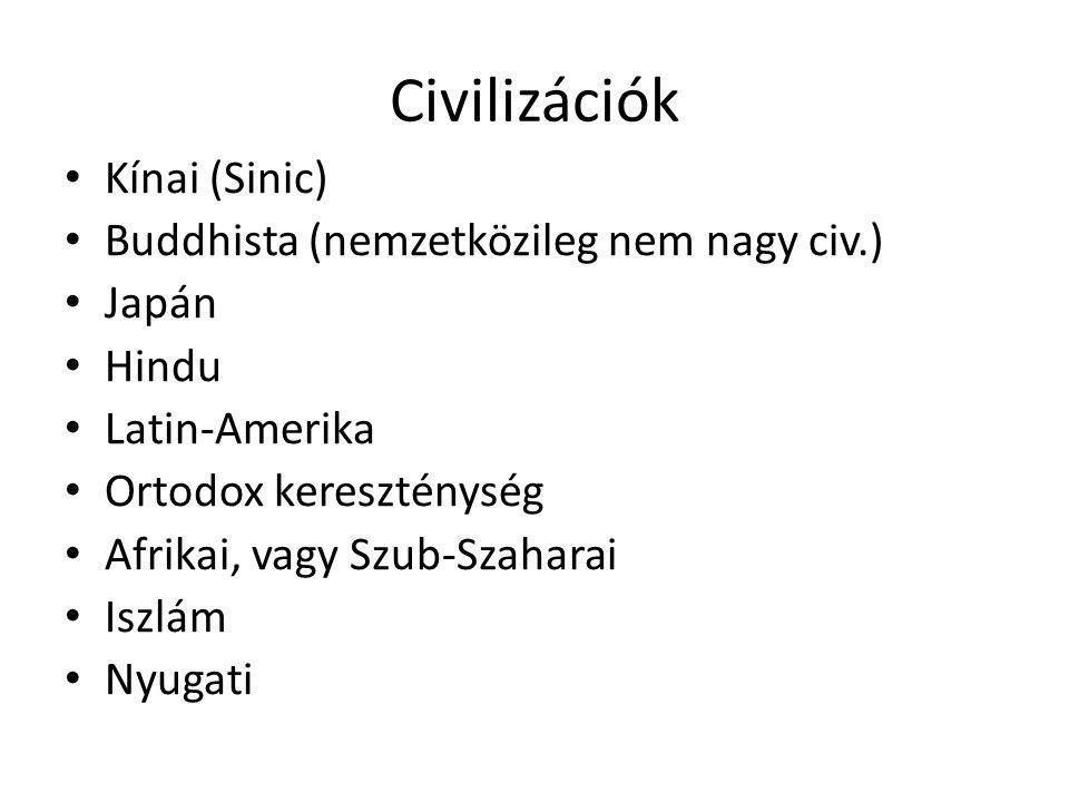 Civilizációk Kínai (Sinic) Buddhista (nemzetközileg nem nagy civ.) Japán Hindu Latin-Amerika Ortodox kereszténység Afrikai, vagy Szub-Szaharai Iszlám