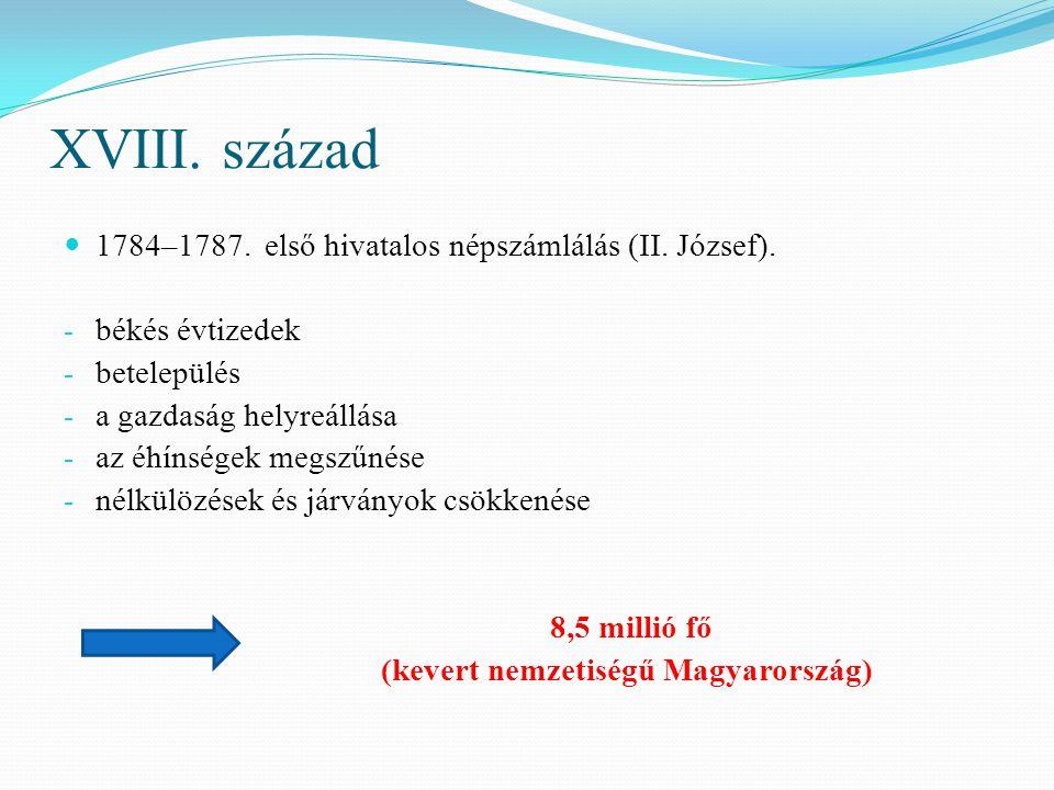 XVIII.század 1784–1787. első hivatalos népszámlálás (II.