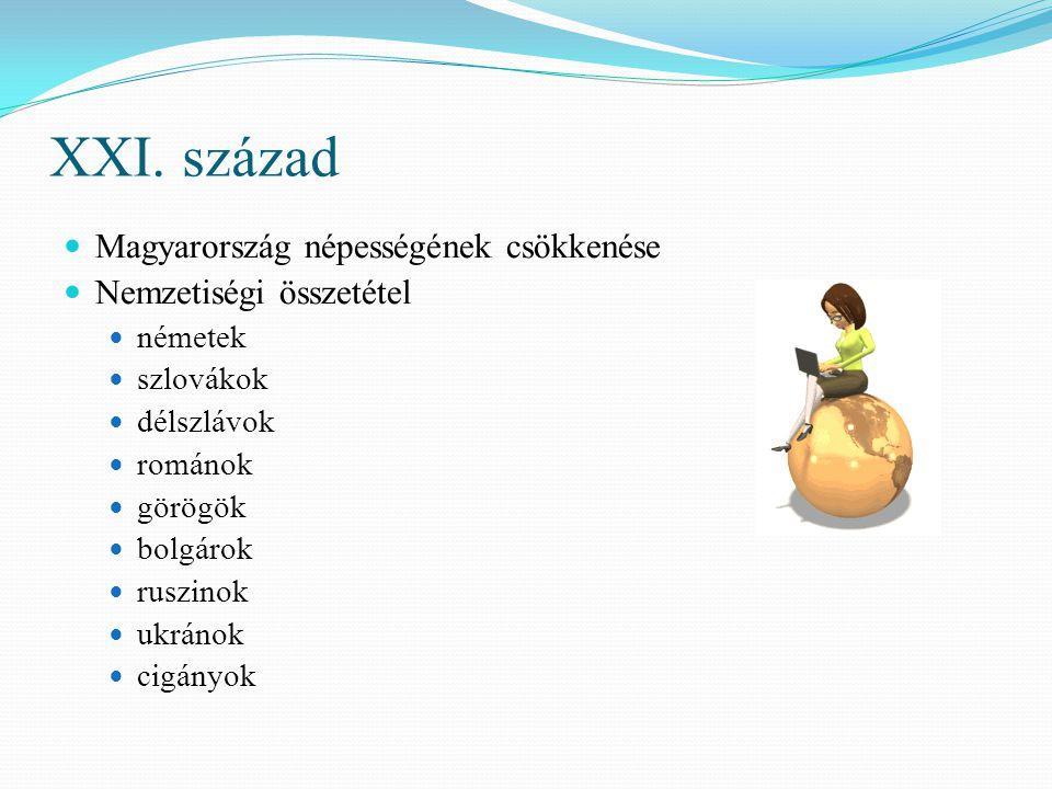 XXI. század Magyarország népességének csökkenése Nemzetiségi összetétel németek szlovákok délszlávok románok görögök bolgárok ruszinok ukránok cigányo