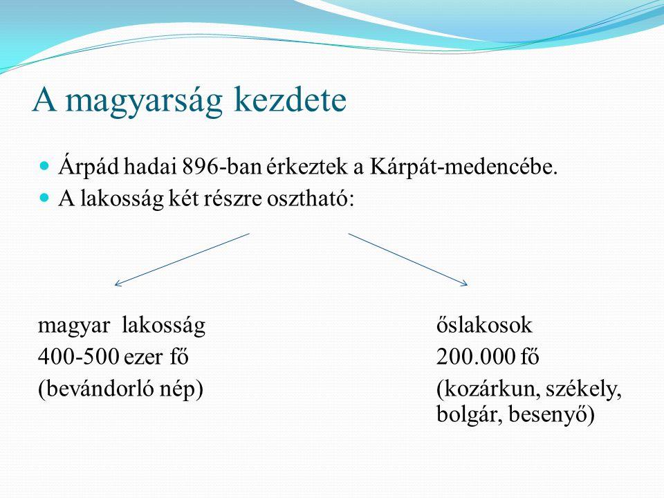 A magyarság kezdete Árpád hadai 896-ban érkeztek a Kárpát-medencébe. A lakosság két részre osztható: magyar lakosság őslakosok 400-500 ezer fő200.000