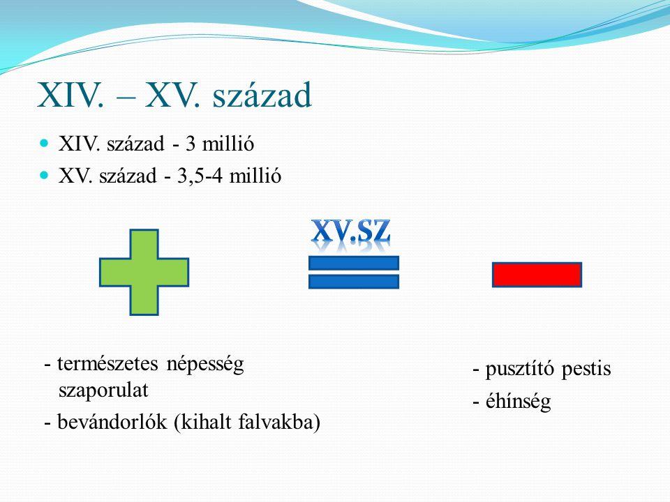 XIV.– XV. század XIV. század- 3 millió XV.