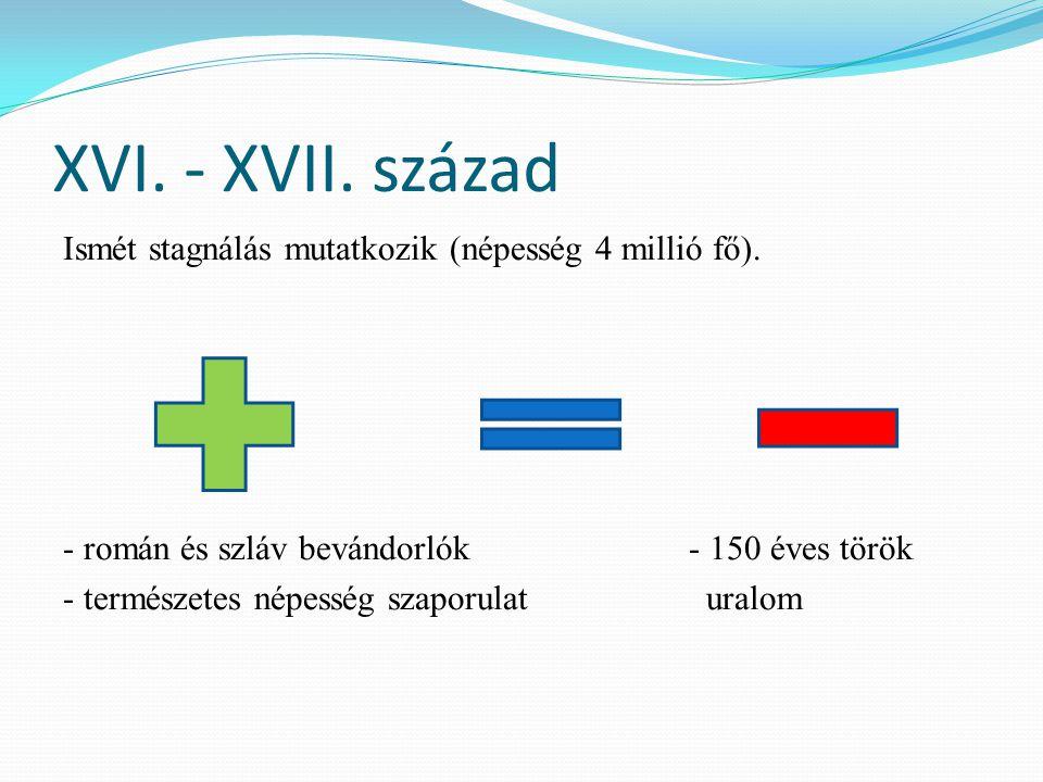 XVI. - XVII. század Ismét stagnálás mutatkozik (népesség 4 millió fő). - román és szláv bevándorlók - 150 éves török - természetes népesség szaporulat