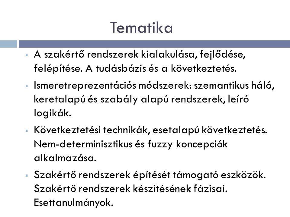 Tematika  A szakértő rendszerek kialakulása, fejlődése, felépítése.
