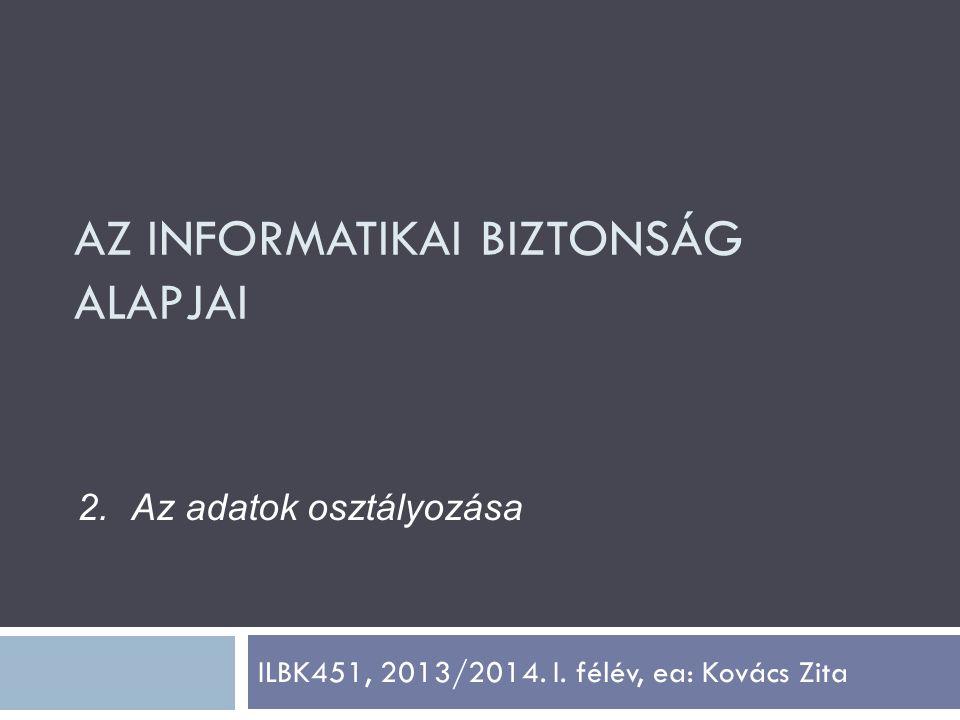 ILBK451, 2013/2014. I. félév, ea: Kovács Zita 2.Az adatok osztályozása AZ INFORMATIKAI BIZTONSÁG ALAPJAI