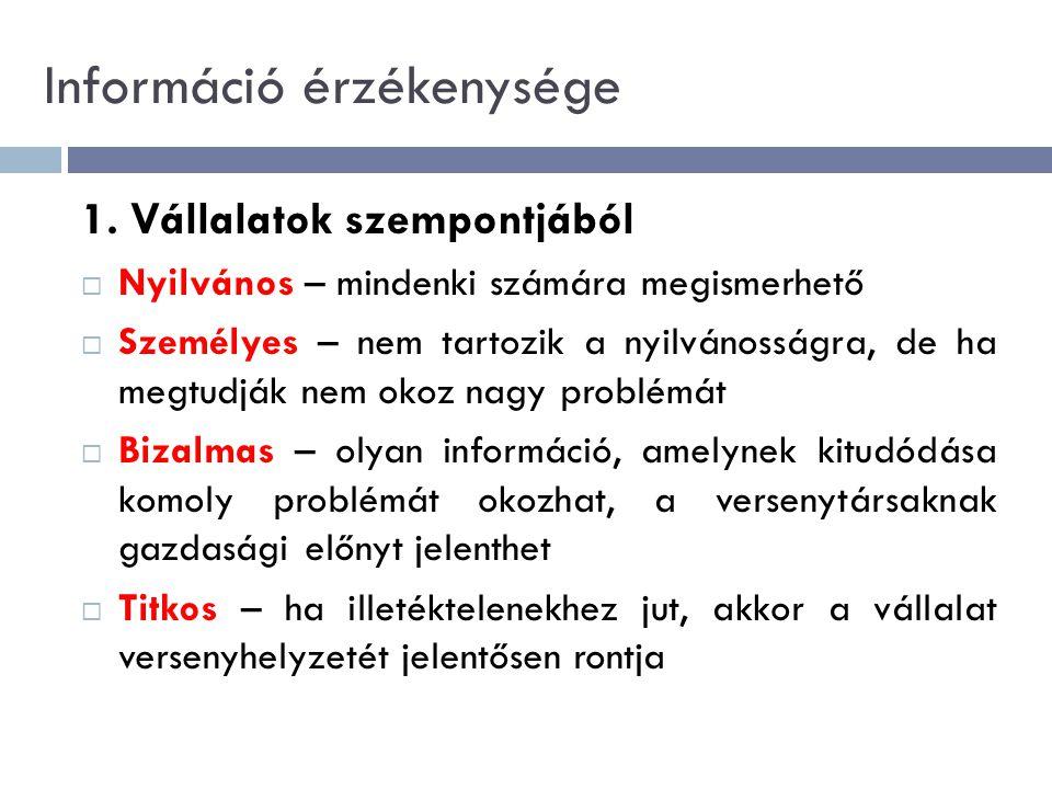 2.természetes személyek szempontjából  Nyilvános: amit a tulajdonos nyilvánosságra hoz; pl.