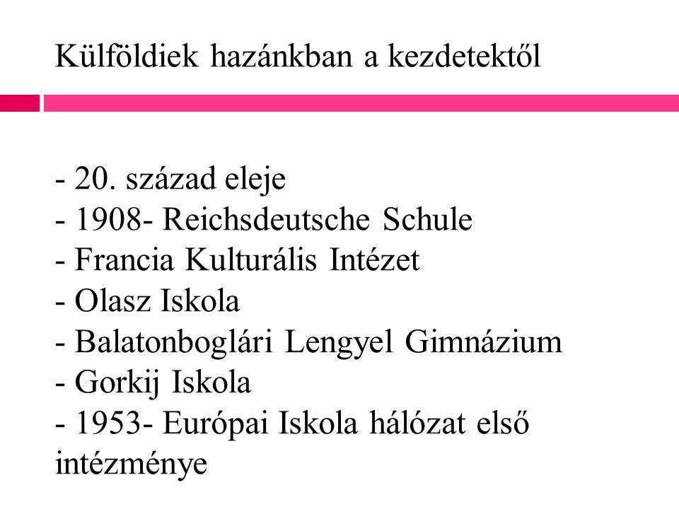 Külföldiek hazánkban a kezdetektől - 20. század eleje - 1908- Reichsdeutsche Schule - Francia Kulturális Intézet - Olasz Iskola - Balatonboglári Lengy