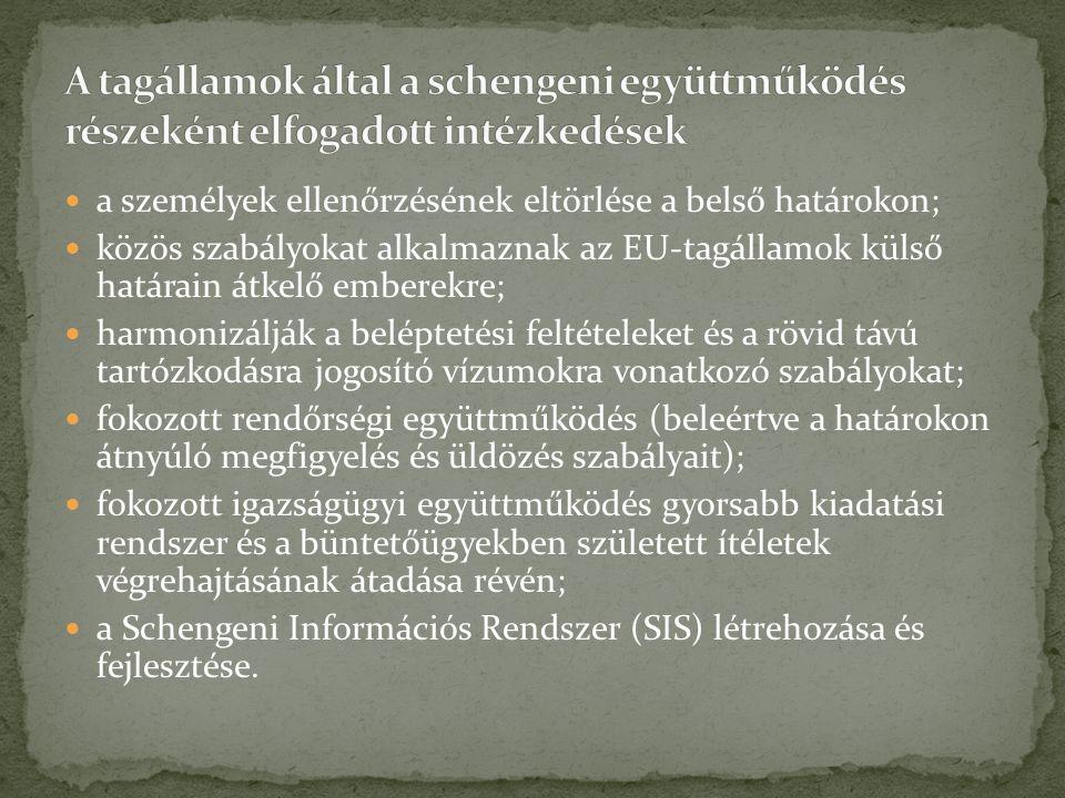 a személyek ellenőrzésének eltörlése a belső határokon; közös szabályokat alkalmaznak az EU-tagállamok külső határain átkelő emberekre; harmonizálják
