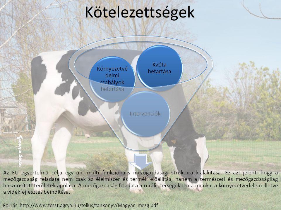 Tejgazdálkodás Holstein fríz Legnagyobb tejhozam a világon.