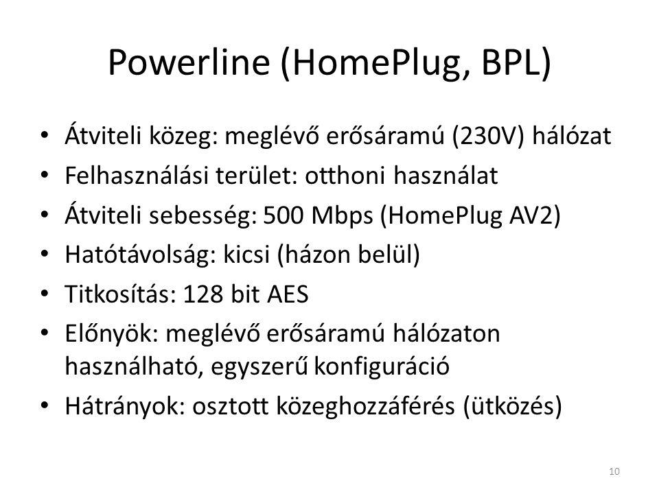 Powerline (HomePlug, BPL) Átviteli közeg: meglévő erősáramú (230V) hálózat Felhasználási terület: otthoni használat Átviteli sebesség: 500 Mbps (HomePlug AV2) Hatótávolság: kicsi (házon belül) Titkosítás: 128 bit AES Előnyök: meglévő erősáramú hálózaton használható, egyszerű konfiguráció Hátrányok: osztott közeghozzáférés (ütközés) 10