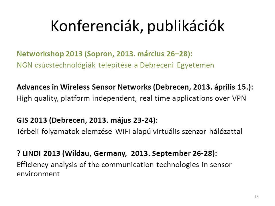Konferenciák, publikációk Networkshop 2013 (Sopron, 2013.