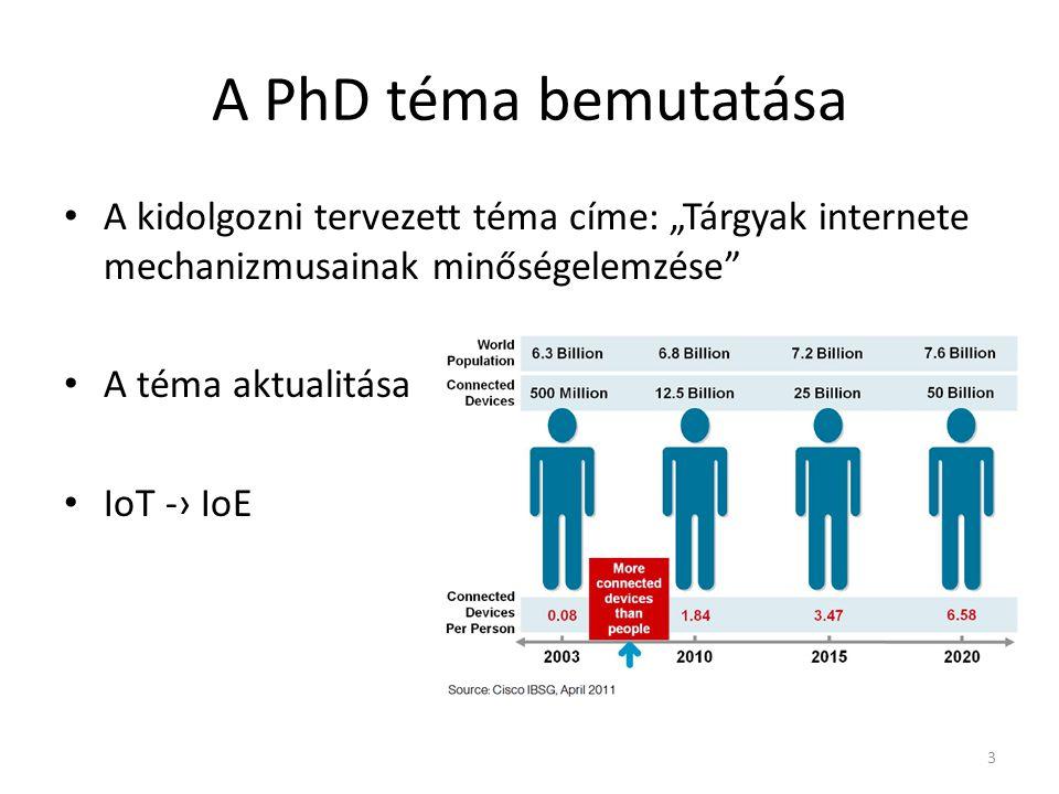 """A PhD téma bemutatása A kidolgozni tervezett téma címe: """"Tárgyak internete mechanizmusainak minőségelemzése A téma aktualitása IoT -› IoE 3"""