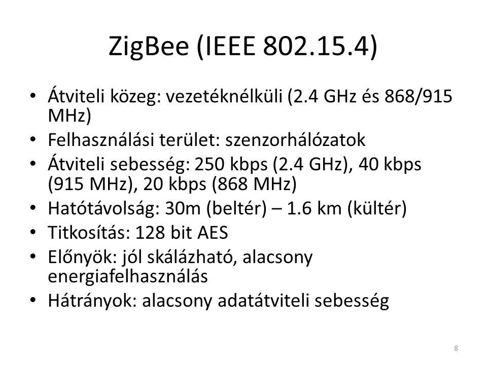 ZigBee (IEEE 802.15.4) Átviteli közeg: vezetéknélküli (2.4 GHz és 868/915 MHz) Felhasználási terület: szenzorhálózatok Átviteli sebesség: 250 kbps (2.4 GHz), 40 kbps (915 MHz), 20 kbps (868 MHz) Hatótávolság: 30m (beltér) – 1.6 km (kültér) Titkosítás: 128 bit AES Előnyök: jól skálázható, alacsony energiafelhasználás Hátrányok: alacsony adatátviteli sebesség 8
