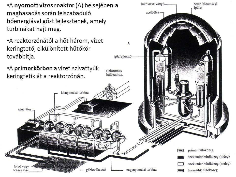 A nyomott vizes reaktor (A) belsejében a maghasadás során felszabaduló hőenergiával gőzt fejlesztenek, amely turbinákat hajt meg. A reaktorzónától a h