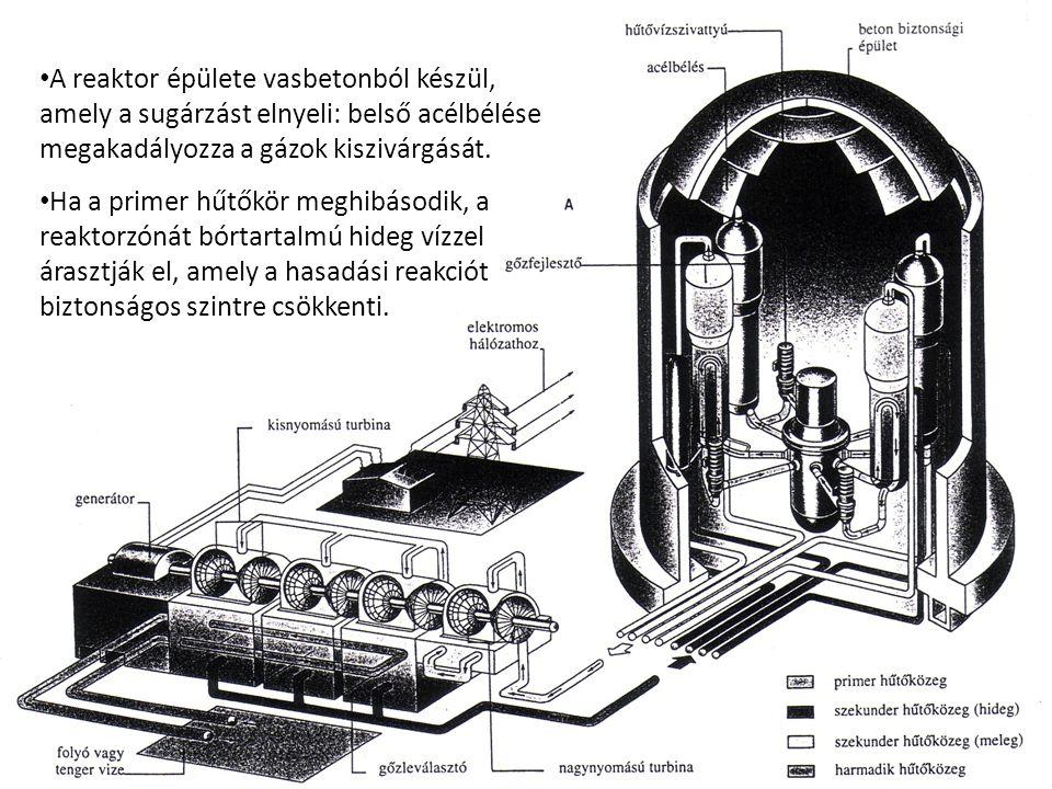 Debreceni Egyetem Műszaki Kar A reaktor épülete vasbetonból készül, amely a sugárzást elnyeli: belső acélbélése megakadályozza a gázok kiszivárgását.