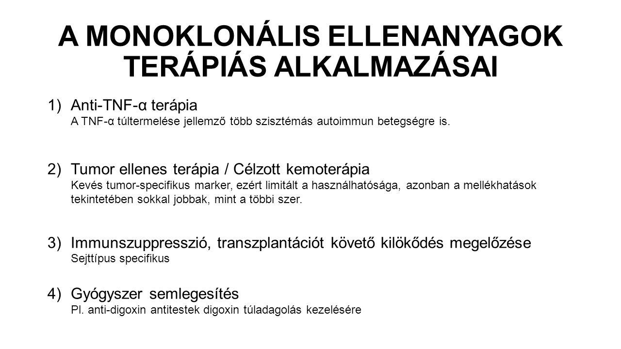 A MONOKLONÁLIS ELLENANYAGOK TERÁPIÁS ALKALMAZÁSAI 1)Anti-TNF-α terápia A TNF-α túltermelése jellemző több szisztémás autoimmun betegségre is. 2)Tumor