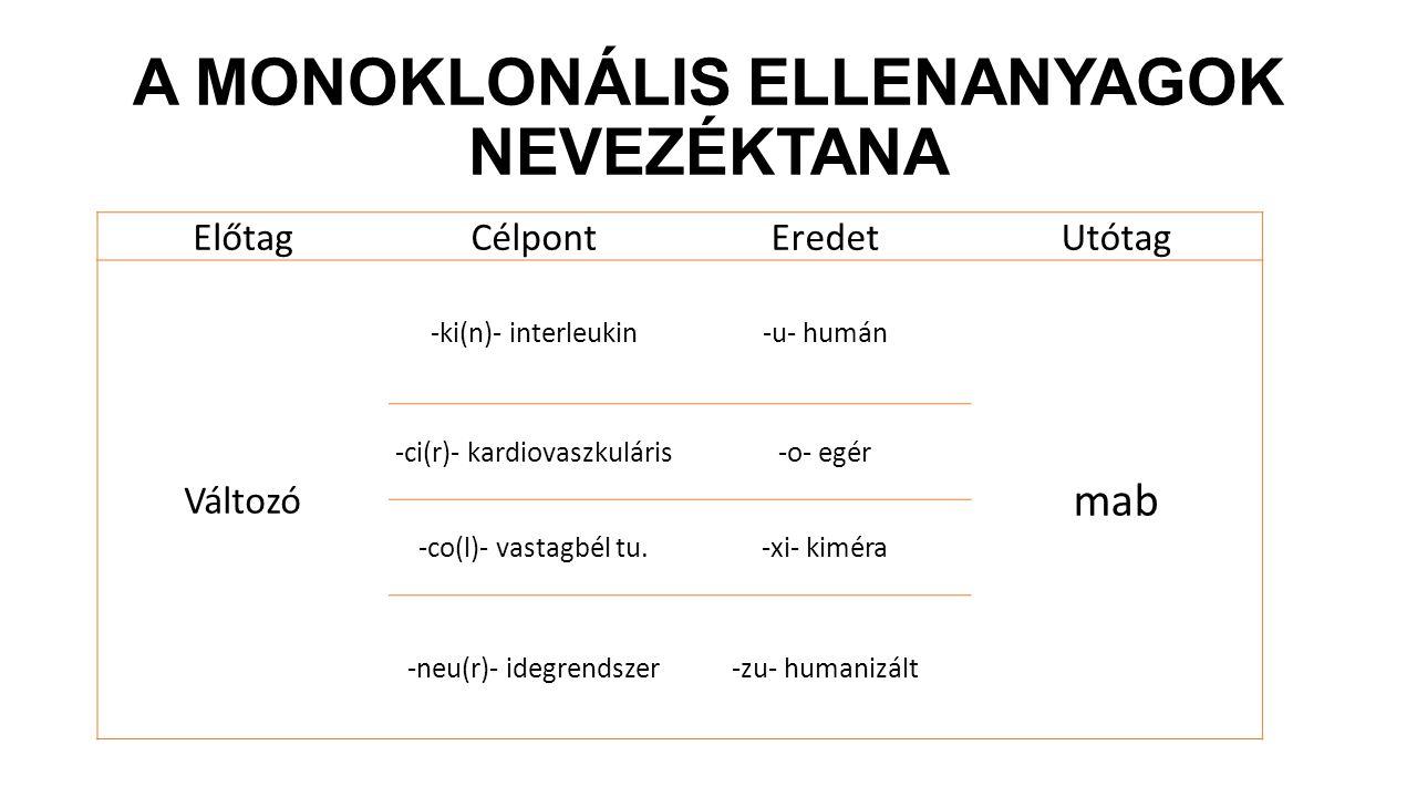 A MONOKLONÁLIS ELLENANYAGOK NEVEZÉKTANA ElőtagCélpontEredetUtótag Változó -ki(n)- interleukin-u- humán mab -ci(r)- kardiovaszkuláris-o- egér -co(l)- vastagbél tu.-xi- kiméra -neu(r)- idegrendszer-zu- humanizált