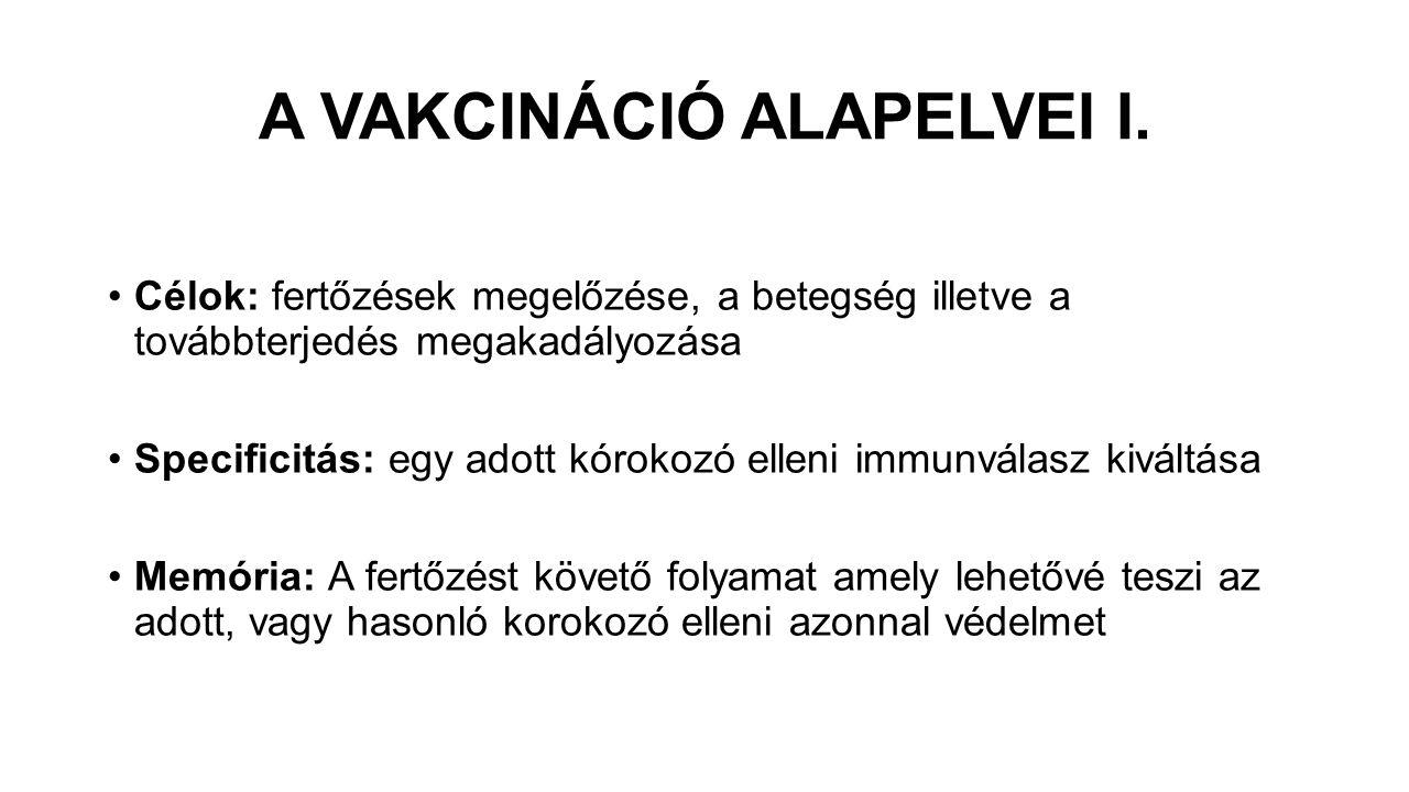 A VAKCINÁCIÓ ALAPELVEI I. Célok: fertőzések megelőzése, a betegség illetve a továbbterjedés megakadályozása Specificitás: egy adott kórokozó elleni im