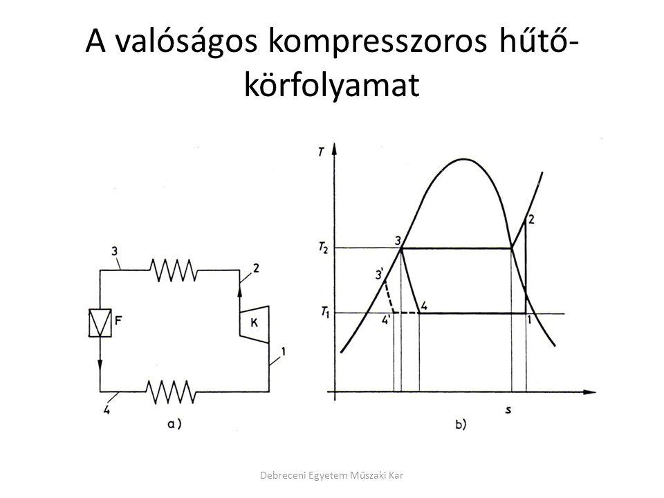 A valóságos kompresszoros hűtő- körfolyamat Debreceni Egyetem Műszaki Kar