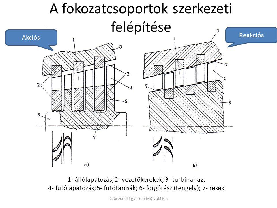A fokozatcsoportok szerkezeti felépítése Debreceni Egyetem Műszaki Kar Akciós Reakciós 1- állólapátozás, 2- vezetőkerekek; 3- turbinaház; 4- futólapát