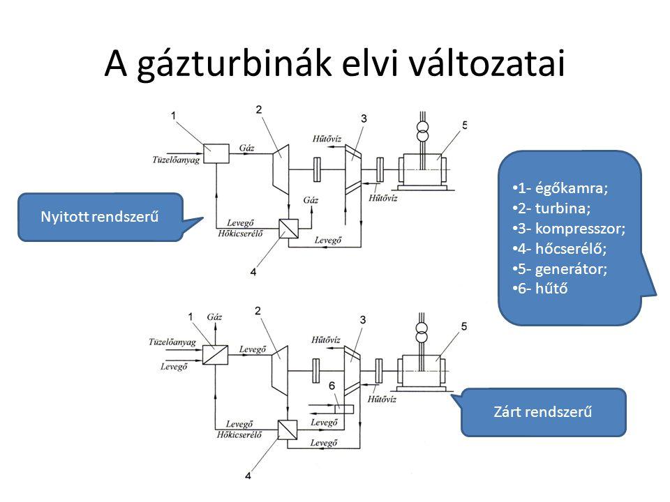 A gázturbinák elvi változatai Debreceni Egyetem Műszaki Kar Nyitott rendszerű Zárt rendszerű 1- égőkamra; 2- turbina; 3- kompresszor; 4- hőcserélő; 5-