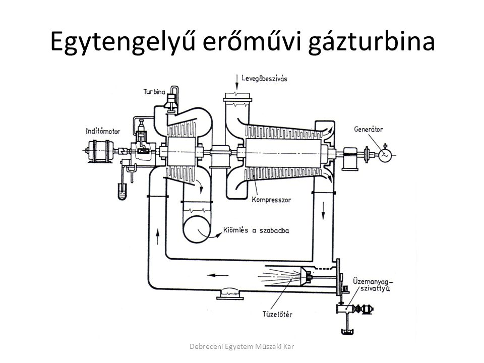 Egytengelyű erőművi gázturbina Debreceni Egyetem Műszaki Kar