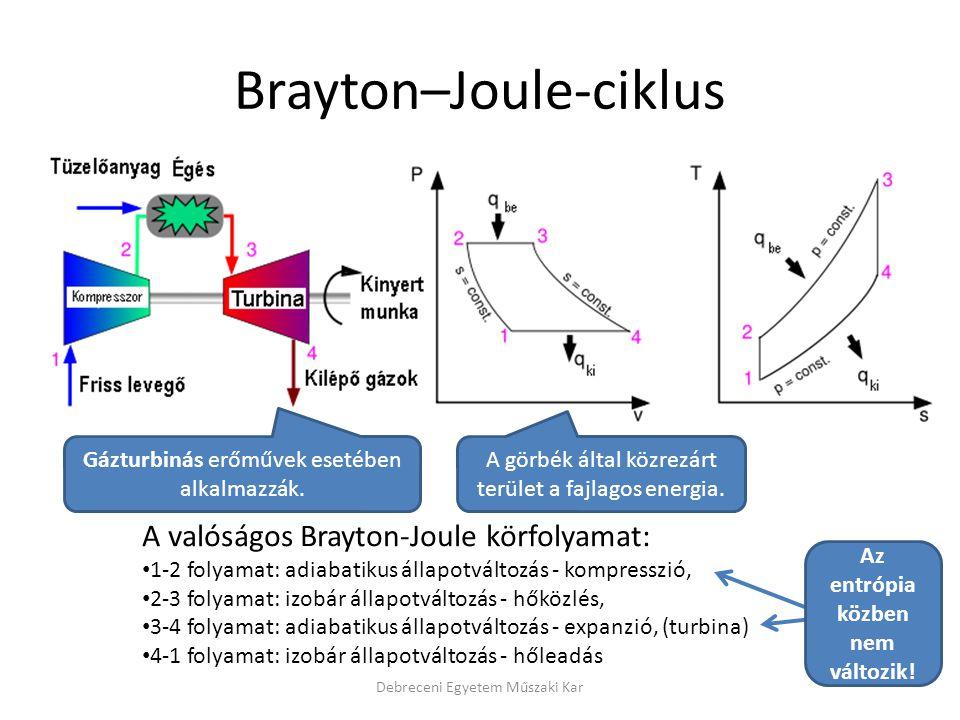 Brayton–Joule-ciklus Debreceni Egyetem Műszaki Kar A valóságos Brayton-Joule körfolyamat: 1-2 folyamat: adiabatikus állapotváltozás - kompresszió, 2-3
