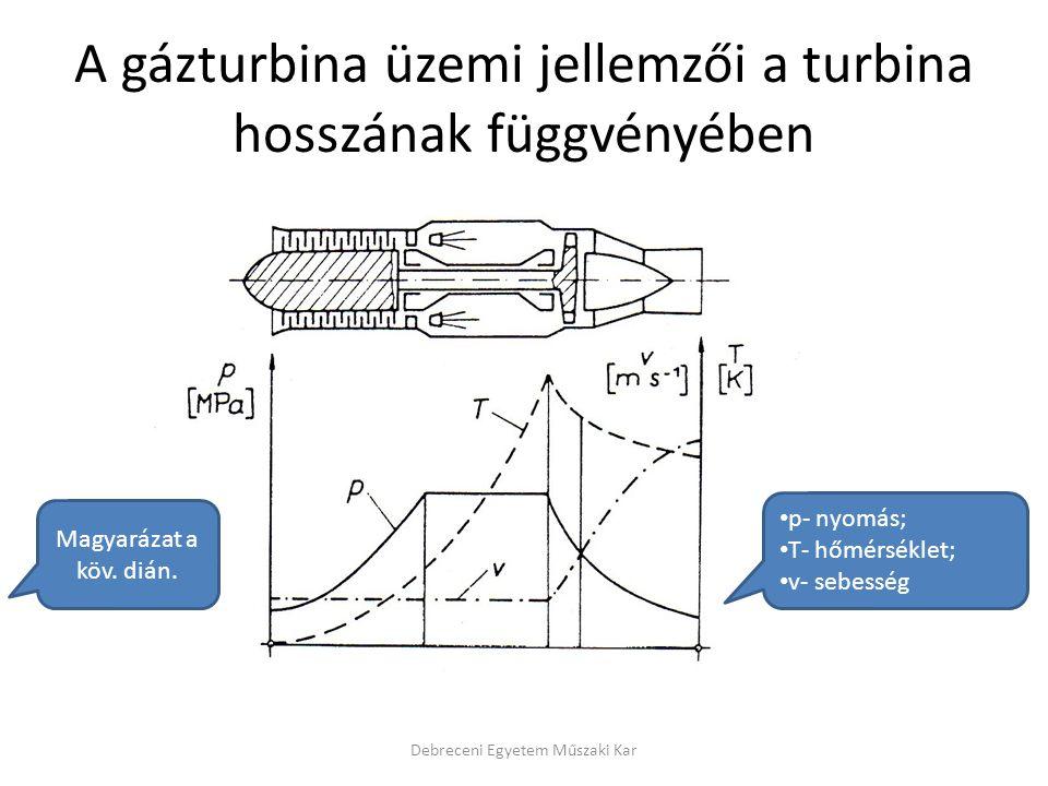 A gázturbina üzemi jellemzői a turbina hosszának függvényében Debreceni Egyetem Műszaki Kar p- nyomás; T- hőmérséklet; v- sebesség Magyarázat a köv. d