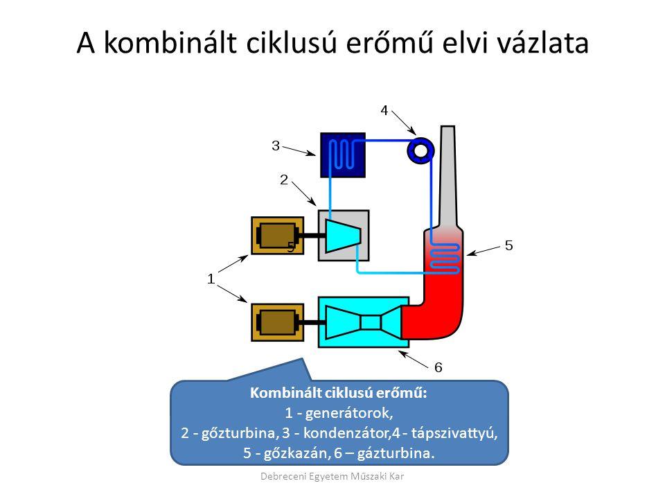 A kombinált ciklusú erőmű elvi vázlata Debreceni Egyetem Műszaki Kar Kombinált ciklusú erőmű: 1 - generátorok, 2 - gőzturbina, 3 - kondenzátor,4 - táp
