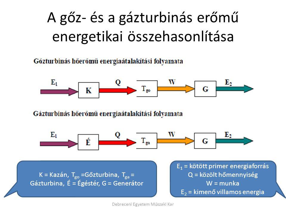 A gőz- és a gázturbinás erőmű energetikai összehasonlítása Debreceni Egyetem Műszaki Kar K = Kazán, T go =Gőzturbina, T ga = Gázturbina, É = Égéstér,