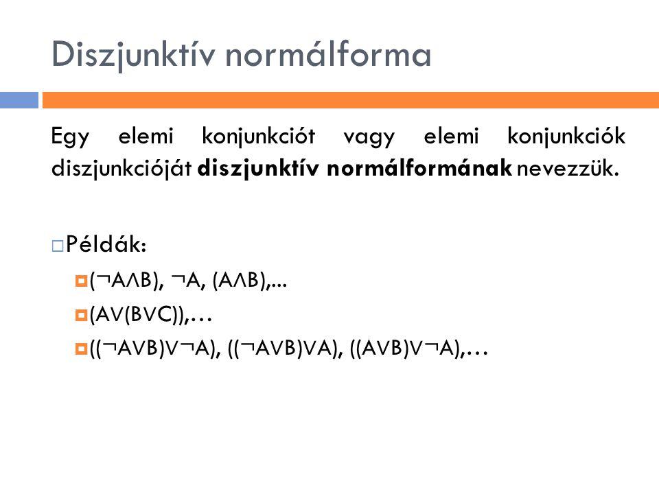 Diszjunktív normálforma Egy elemi konjunkciót vagy elemi konjunkciók diszjunkcióját diszjunktív normálformának nevezzük.  Példák:  (¬A ∧ B), ¬A, (A