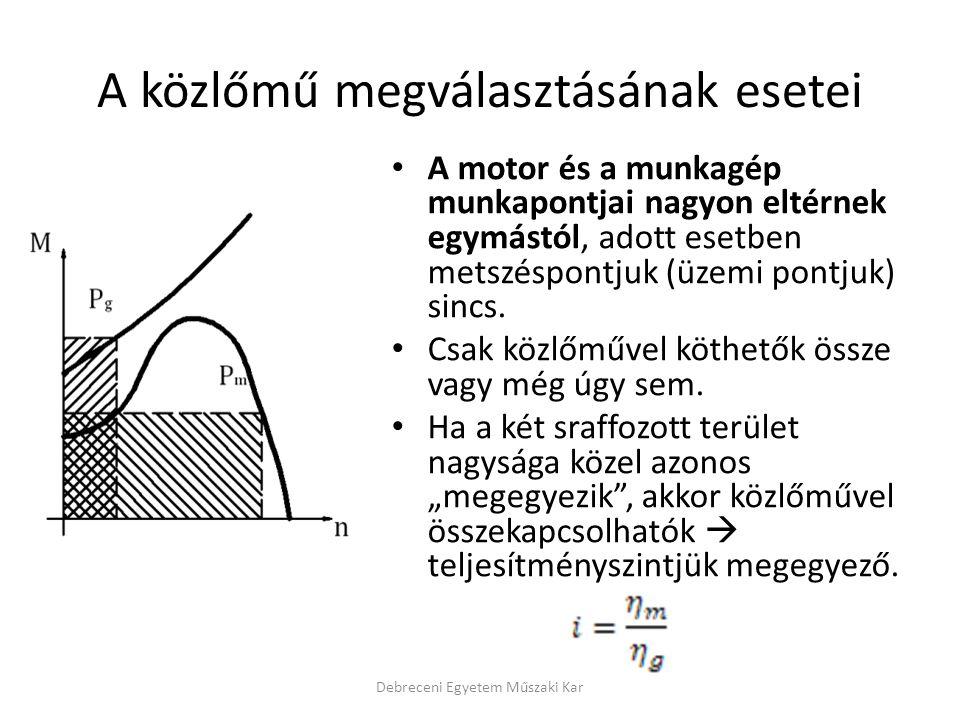 A közlőmű megválasztásának esetei A motor és a munkagép munkapontjai nagyon eltérnek egymástól, adott esetben metszéspontjuk (üzemi pontjuk) sincs.