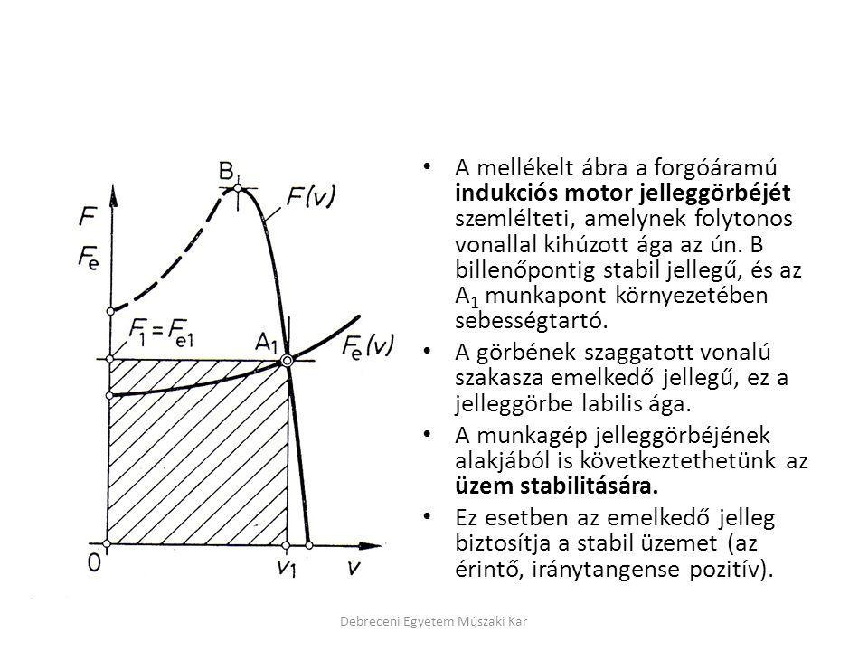 A mellékelt ábra a forgóáramú indukciós motor jelleggörbéjét szemlélteti, amelynek folytonos vonallal kihúzott ága az ún.