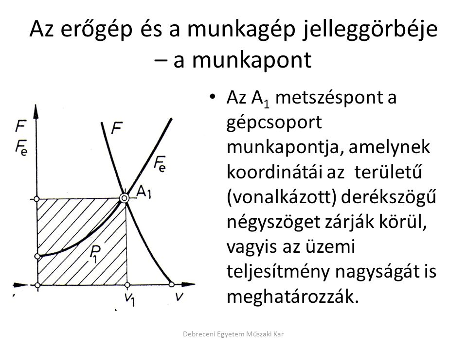Az A 1 metszéspont a gépcsoport munkapontja, amelynek koordinátái az területű (vonalkázott) derékszögű négyszöget zárják körül, vagyis az üzemi teljesítmény nagyságát is meghatározzák.