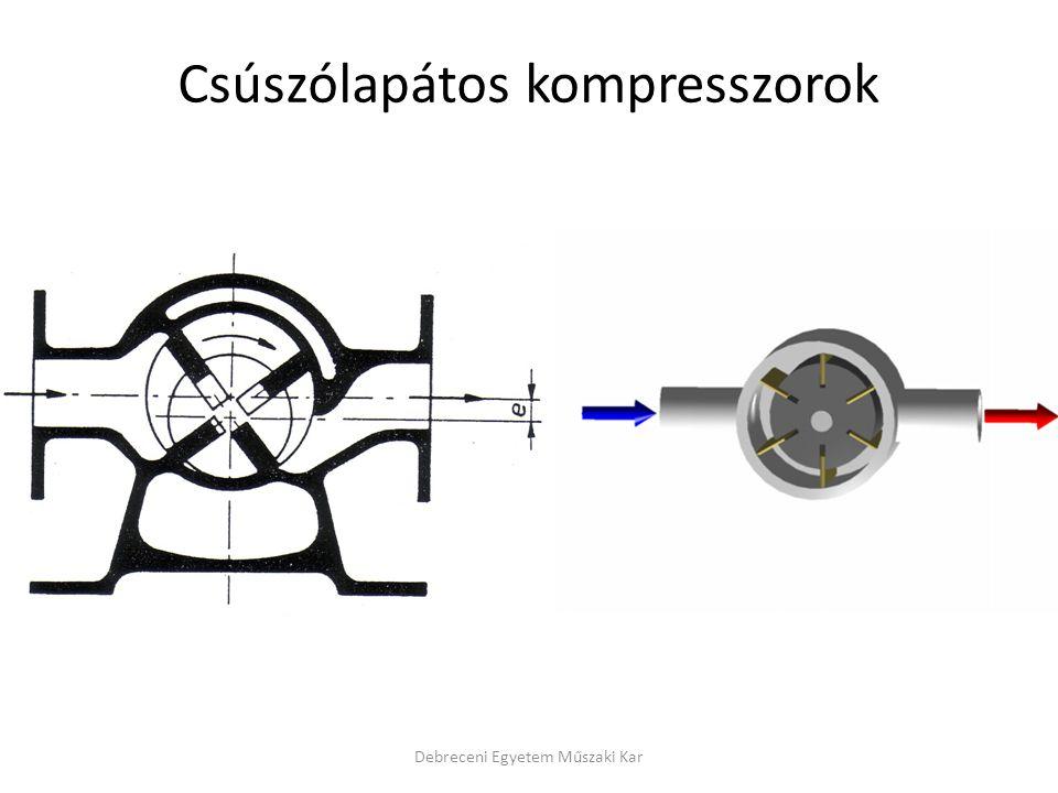 Debreceni Egyetem Műszaki Kar Csúszólapátos kompresszorok