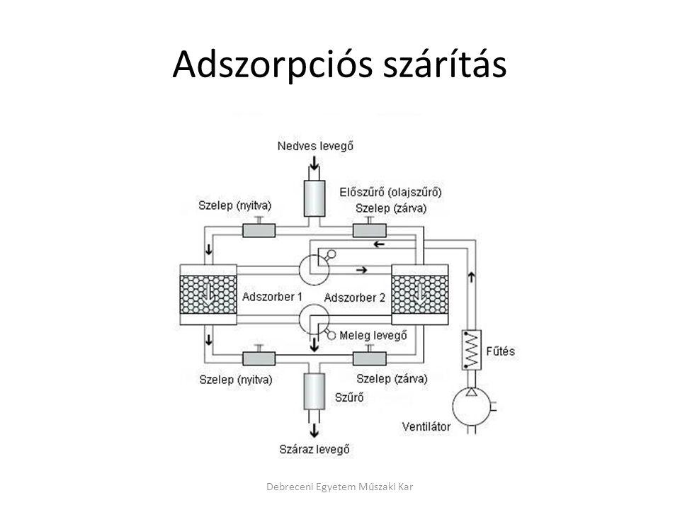 Debreceni Egyetem Műszaki Kar Adszorpciós szárítás