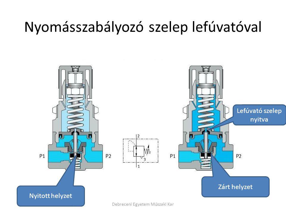 Nyomásszabályozó szelep lefúvatóval Debreceni Egyetem Műszaki Kar Nyitott helyzet Zárt helyzet Lefúvató szelep nyitva