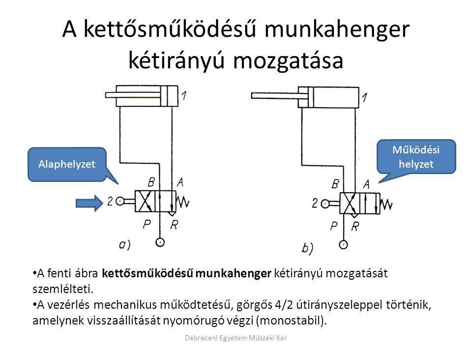 A kettősműködésű munkahenger kétirányú mozgatása Debreceni Egyetem Műszaki Kar Alaphelyzet Működési helyzet A fenti ábra kettősműködésű munkahenger kétirányú mozgatását szemlélteti.