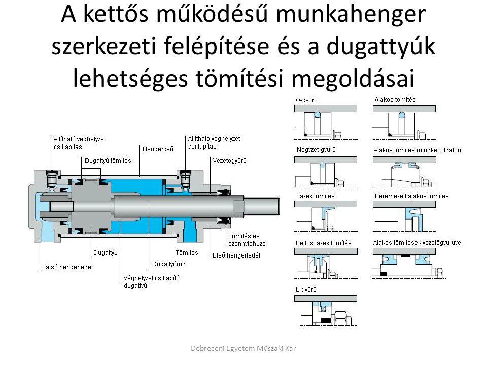 A kettős működésű munkahenger szerkezeti felépítése és a dugattyúk lehetséges tömítési megoldásai Debreceni Egyetem Műszaki Kar