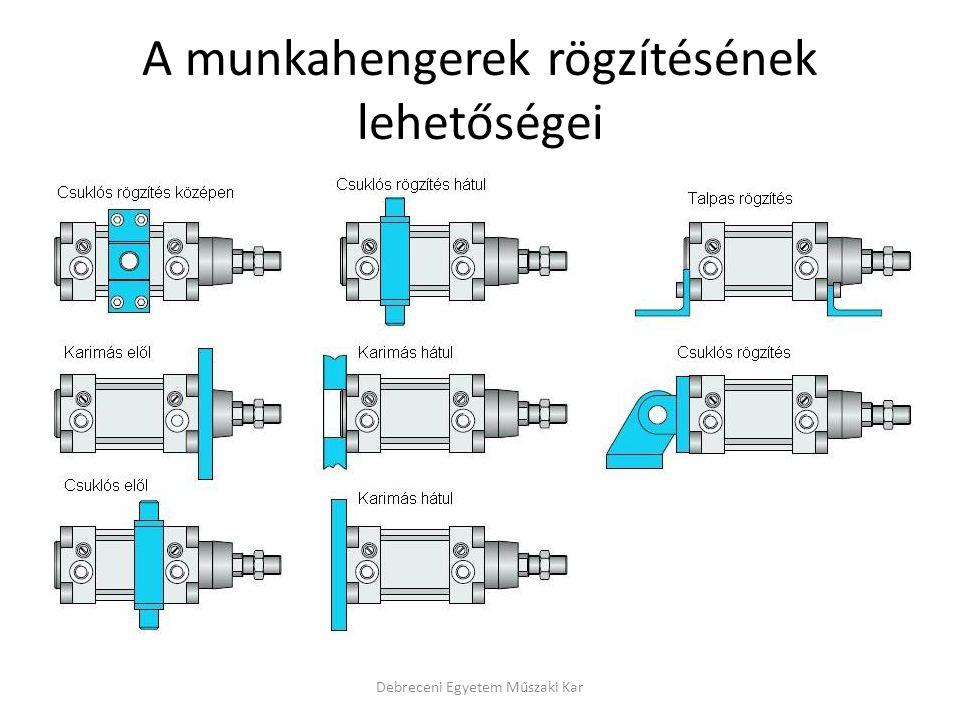 A munkahengerek rögzítésének lehetőségei Debreceni Egyetem Műszaki Kar