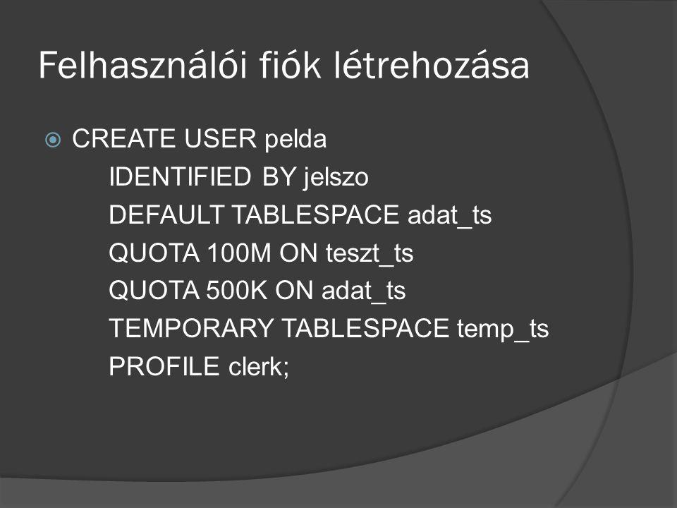 A felhasználó neve  A felhasználói névnek egyedinek kell lennie.