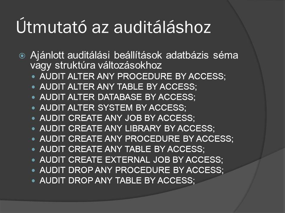 Útmutató az auditáláshoz  Ajánlott auditálási beállítások adatbázis séma vagy struktúra változásokhoz AUDIT ALTER ANY PROCEDURE BY ACCESS; AUDIT ALTER ANY TABLE BY ACCESS; AUDIT ALTER DATABASE BY ACCESS; AUDIT ALTER SYSTEM BY ACCESS; AUDIT CREATE ANY JOB BY ACCESS; AUDIT CREATE ANY LIBRARY BY ACCESS; AUDIT CREATE ANY PROCEDURE BY ACCESS; AUDIT CREATE ANY TABLE BY ACCESS; AUDIT CREATE EXTERNAL JOB BY ACCESS; AUDIT DROP ANY PROCEDURE BY ACCESS; AUDIT DROP ANY TABLE BY ACCESS;