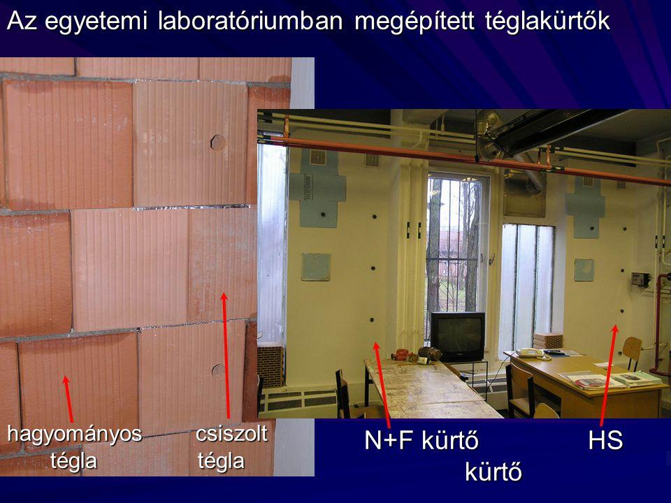 Az egyetemi laboratóriumban megépített téglakürtők hagyományos csiszolt tégla tégla N+F kürtő HS kürtő