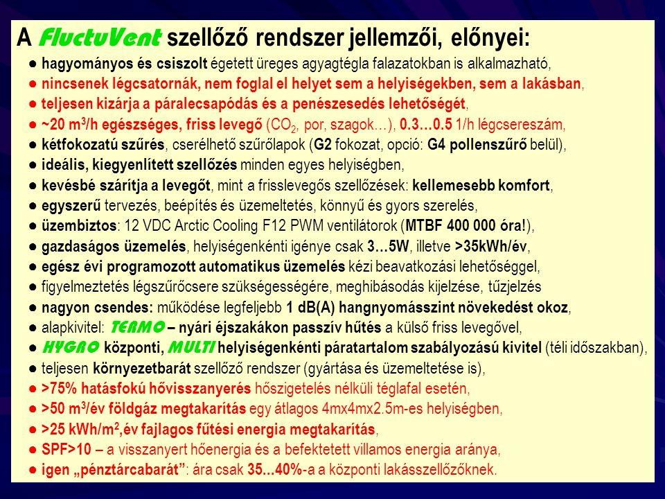 A FluctuVent szellőző rendszer jellemzői, előnyei: ● hagyományos és csiszolt égetett üreges agyagtégla falazatokban is alkalmazható, ● nincsenek légcsatornák, nem foglal el helyet sem a helyiségekben, sem a lakásban, ● teljesen kizárja a páralecsapódás és a penészesedés lehetőségét, ● ~20 m 3 /h egészséges, friss levegő (CO 2, por, szagok…), 0.3…0.5 1/h légcsereszám, ● kétfokozatú szűrés, cserélhető szűrőlapok ( G2 fokozat, opció: G4 pollenszűrő belül), ● ideális, kiegyenlített szellőzés minden egyes helyiségben, ● kevésbé szárítja a levegőt, mint a frisslevegős szellőzések: kellemesebb komfort, ● egyszerű tervezés, beépítés és üzemeltetés, könnyű és gyors szerelés, ● üzembiztos : 12 VDC Arctic Cooling F12 PWM ventilátorok ( MTBF 400 000 óra.