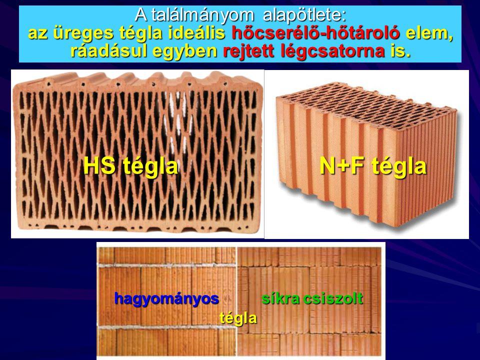 A találmányom alapötlete: az üreges tégla ideális hőcserélő-hőtároló elem, ráadásul egyben rejtett légcsatorna is.